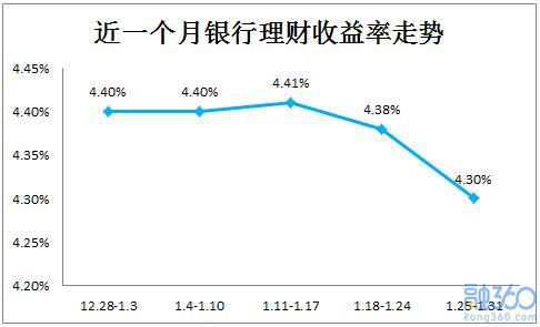 1、发行量环比下降33.16%