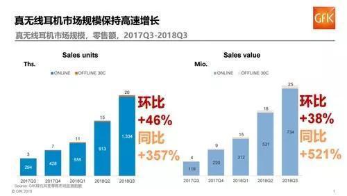 风铃娱乐平台·未来两年GDP会否破6?国家统计局:长期有基础短期有支撑