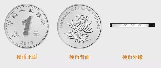 2019年新版硬币图片 2019年新款一元硬币