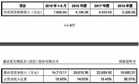 丽景湾国际网站 喜气洋洋 聊城体彩为大乐透1000万元中出地授牌