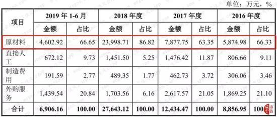 大发彩票平台加盟费用 - 外资持续流入中国,他们看到了什么趋势?