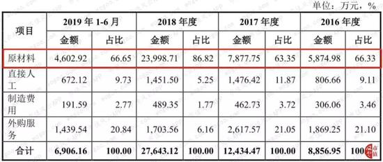 「u乐app官方下载」11月经济数据前瞻:供需再平衡 价格走弱