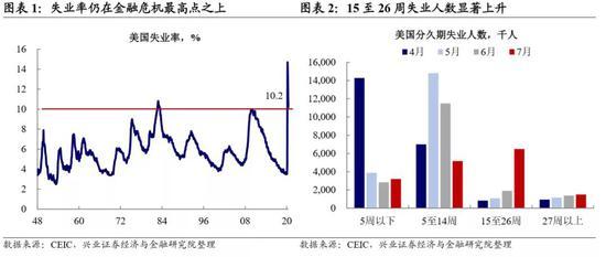http://www.liuyubo.com/jingji/3207154.html