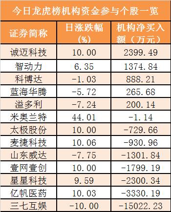 澳门星际平台注册网址_快讯:5G概念股持续拉升 欣天科技涨停