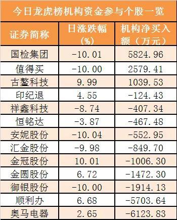k8彩票是违法的吗·6万股东身陷面退股!*ST大控董事长欲卖房增持保壳未果