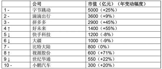 """38娱乐场·恒大亮剑""""恒驰""""劲爆登场 跨界""""炸翻""""新能源汽车圈"""