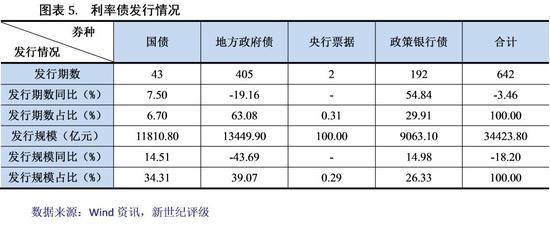 「威尼斯指定官网」中基协洪磊:私募基金自律管理的逻辑