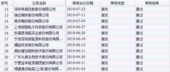 """盛618的网址-无锡春节期间要开双层巴士 """"观光购物线""""经过这些地方……"""