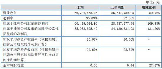 新宏泰18亿全资收购新三板海高通信 对赌3年赚4.7亿