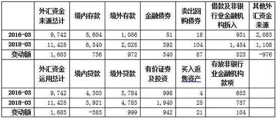 资料来源:中国人民银行,中国金融四十人论坛。