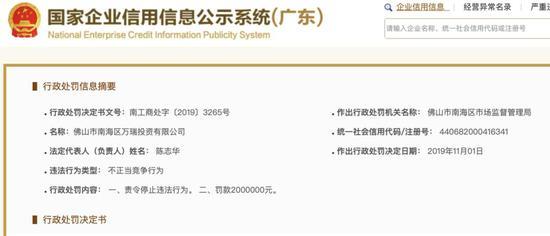 """奥搏999国际·昆明""""龙湖半山""""更名""""揽湖半山"""",780套被锁房源仍在售?"""