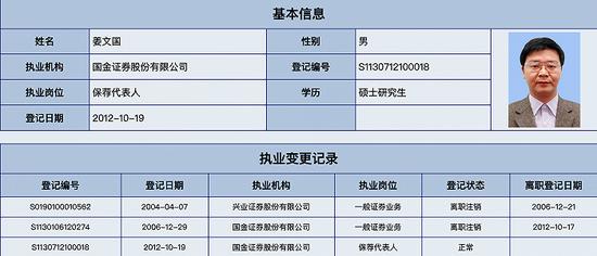 """国金证券主政10年总经理辞职:投行""""开路人""""姜文国接棒 并购绯闻不断"""