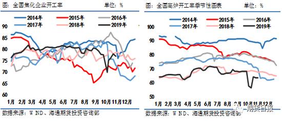 吉彩平台-今日小麦价格怎么样?还会涨吗?12月份小麦价格行情预测