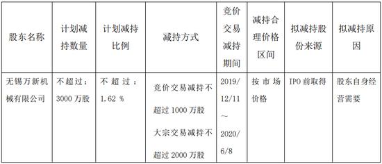必发开盘时间-瑞银CEO:加码中国业务 愿和中资伙伴一起把蛋糕做大