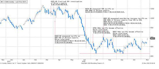 貳:中国经济里的三张资产负债表