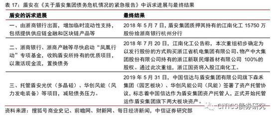 """赌场签到app 中国GDP""""万亿俱乐部""""望扩至17城 东部占比超七成"""
