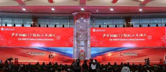 上交所:沪深300ETF期权上市 交易平稳符合预期