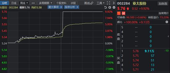 智能驾驶异军突起:小票亚太股份秒板 德赛西威两日大涨19%