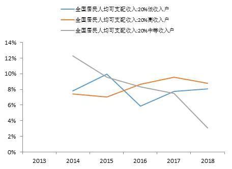 数据来源:国家统计局,中泰证券研究所