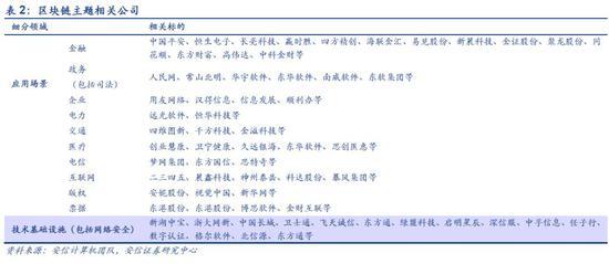 """国际收支平台·中国重汽改革砍向总部""""机关病""""谭旭光:阳光运行、服务一线"""
