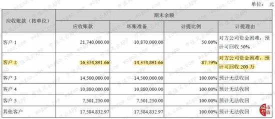「国际博亿娱乐」太龙照明9月12日盘中涨停