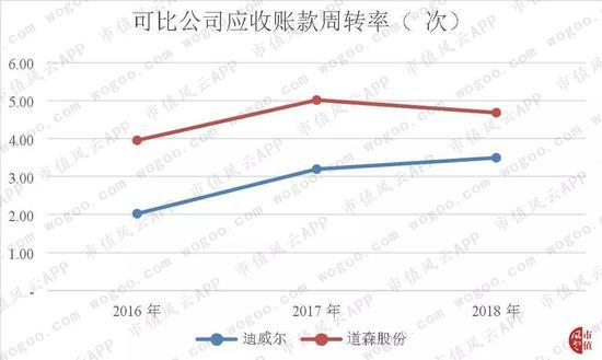 银河娱乐注册送12|美英惊讶发现:中国龙门吊技术已是全球垄断 都要从中国进口