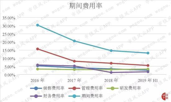"""沙龙指定注册 山东国企改革:如何转""""被改""""为""""想改"""""""