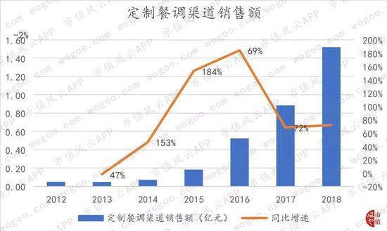 水晶虎网上娱乐网站 - 上海证券:多元化均衡配置 关注战略新兴、金融地产