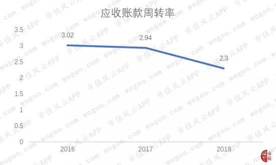 博彩官网下载客户端|EPFR:亚洲股基失血 中国股基逆市吸金