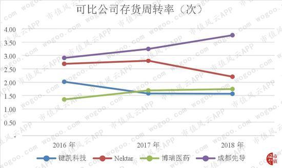 优乐彩官方网址 - 锦江旅游寒冬来临? 上半年营收同比下降8.98%
