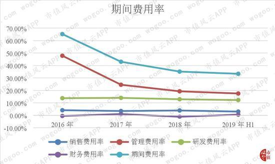 正规官网彩票网站平台,快讯:万洲国际午后急速跳水 股价大跌超10%