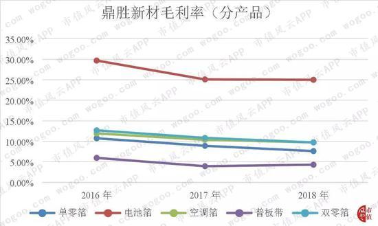 工商银行彩票怎么投注 花10万买问题海参 终审被北京法院判获赔100万