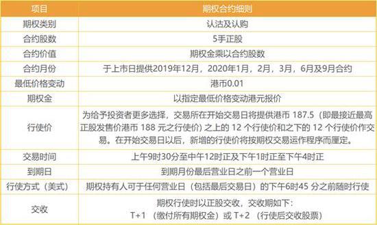"""k9y娱乐登陆-科创板""""暖风""""+靓丽业绩 券商股交易性机会逐步呈现"""