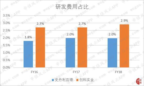 「乐天堂fun88手机版」山东宏创铝业控股股份有限公司关于召开2019年第四次临时股东大会的通知