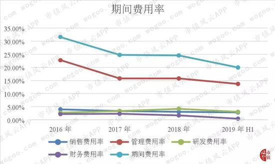 「立博app好吗」摔杯控诉,当当网创始人李国庆身价不及老婆二分之一?