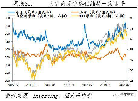 3 本轮强势美元周期对中国影响可控,但仍需警惕资本流出和汇率贬值压力