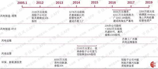 乐彩安卓app-租赁住房试点扩围至18城 专家:意味将会出台调控新政