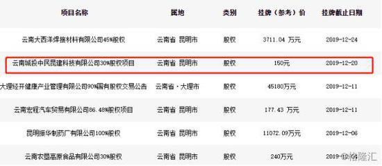 「七星彩网投是庄家吗」江苏锦鸡实业股份有限公司 首次公开发行股票并在创业板上市初步询价及推介公告