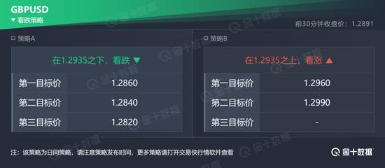 技术刘:短线节奏突变 美元上攻或限制金价