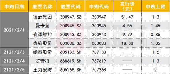 下周一四股齐发:鑫铂股份已打入光伏龙头供应链体系