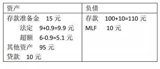 """国信证券金融业首席王剑:降准不是""""放水"""" 而是给银行""""喂糖"""""""