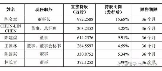 「youfa8com」2018年广东省特级教师评审结果公示,有你认识的老师吗?