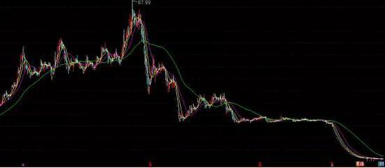 申博sunbet注册官网_银保监会:有理由对资本市场充满信心