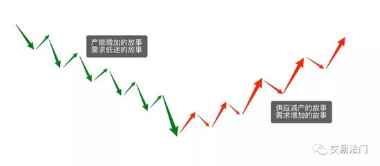 """下载金狮贵宾会app-外媒嘲讽百米飞人""""药王"""" 他为何要跪拜博尔特"""