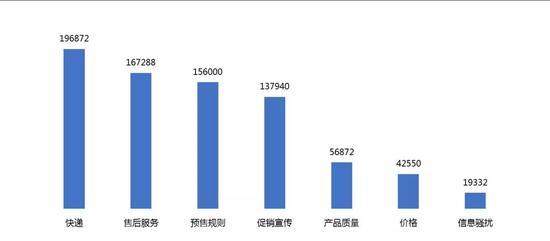 「ued外围」钱包金服等部分募集资金账户被划转 所涉金额近5亿