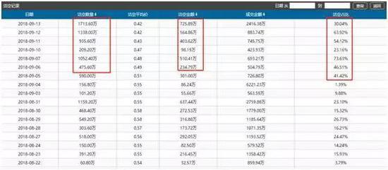 事实上,这并非是博力达思研究第一次将港股上市公司估值直接估为零。