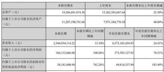 至尊宝娱乐场官网·长江大数据中心正式上线
