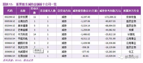「永利皇宫充钱」六名男单仅剩李诗沣,龙星组合被淘汰