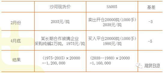 可靠的彩票娱乐平台-发改委副主任:创新是北京发展第一动力和唯一出路
