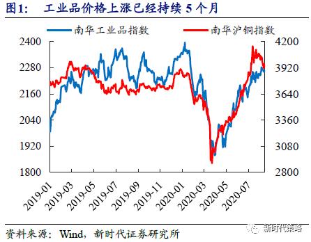 新时代策略:9月后有可能进入风格切换 金融周期涨幅非常可观